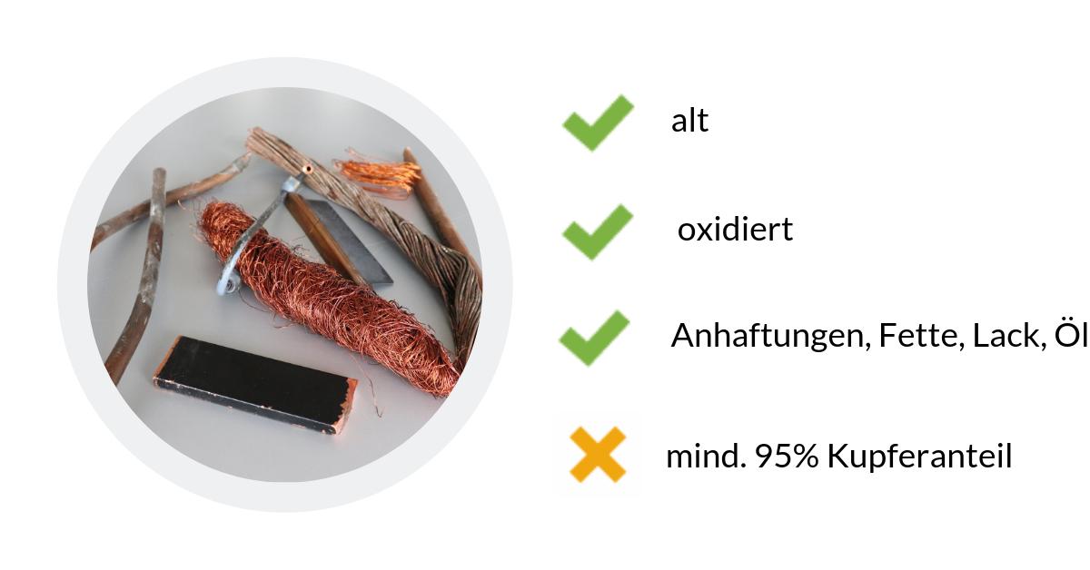 Kupfer gemischt ist altes, oxidiertes Kupfer mit Anhaftungen. Es darf mit Lack, Fett und Öl verunreinigt sein. Der Kupferanteil muss mind. 95% sein.